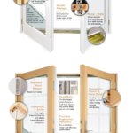 Hinged Door Diagrams